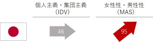 バーガーキング広告に見る日本文化の特徴 image009