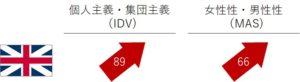 バーガーキング広告に見る日本文化の特徴 image011