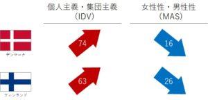 バーガーキング広告に見る日本文化の特徴 image013